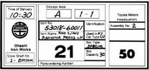 kanban-card